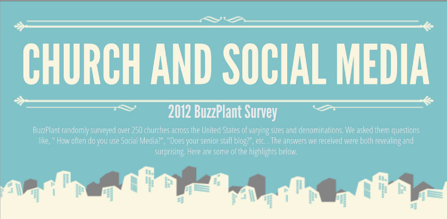 how churches use social media 2012